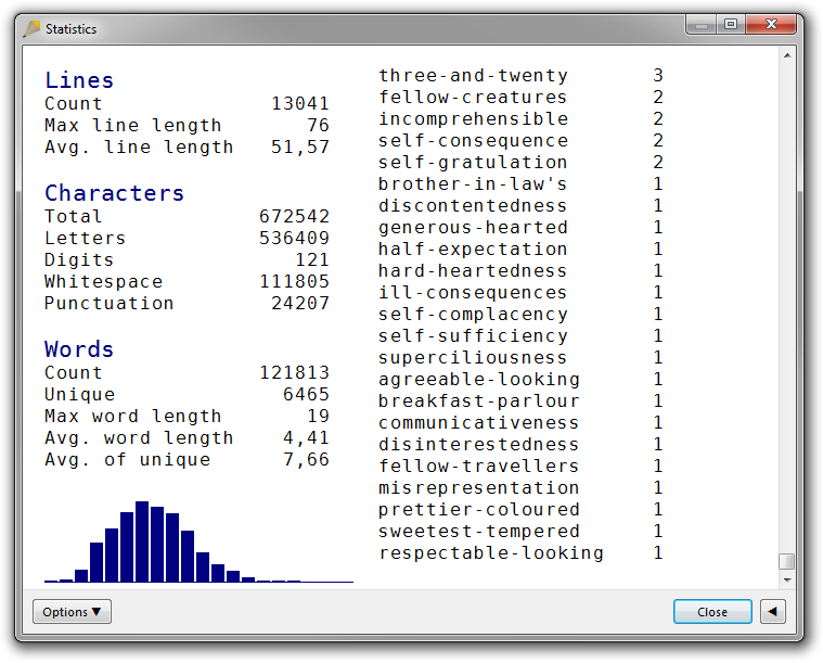 A screenshot of the Statistics dialog box in Rejbrand Text Editor 3.1.3. Statistics for a large text file is displayed. The word list is sorted by word length. The end of the list is shown, with words of lengthts 16 and more, many containing hyphens.