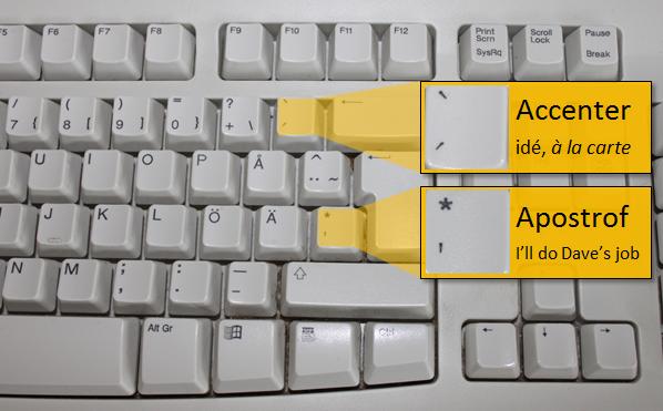 Svenskt tangentbord för Windows-dator med tangenterna för accenter och apostrof markerade.