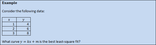 Screenshot of Microsoft Word: a table inside a box.