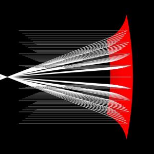 Parabolisk spegel, liten krökning