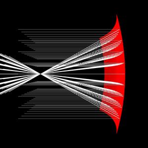 Parabolisk spegel, medelstor krökning